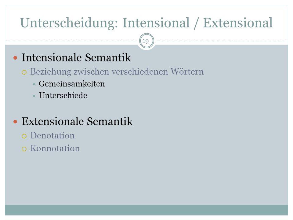 Unterscheidung: Intensional / Extensional Intensionale Semantik Beziehung zwischen verschiedenen Wörtern Gemeinsamkeiten Unterschiede Extensionale Sem