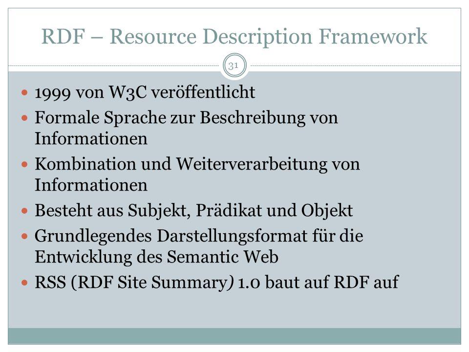 RDF – Resource Description Framework 1999 von W3C veröffentlicht Formale Sprache zur Beschreibung von Informationen Kombination und Weiterverarbeitung