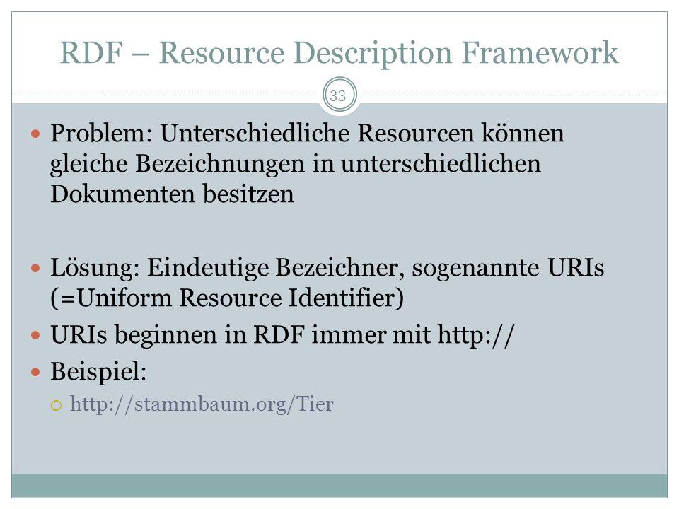RDF – Resource Description Framework Beispiel eines RDF Dokuments <rdf:RDF xmlns:rdf=http://www.w3.org/1999/02/22-rdf-syntax-ns# xmlns:ex = http://stammbaum.org/ > Deklaration Namensraum 34