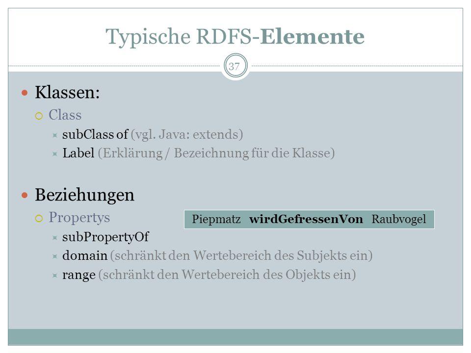 Typische RDFS-Elemente Klassen: Class subClass of (vgl. Java: extends) Label (Erklärung / Bezeichnung für die Klasse) Beziehungen Propertys subPropert