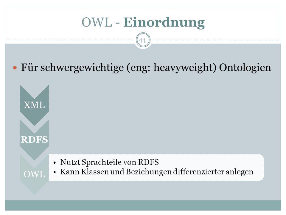 OWL - Einordnung XMLRDFSOWL Nutzt Sprachteile von RDFS Kann Klassen und Beziehungen differenzierter anlegen Für schwergewichtige (eng: heavyweight) On