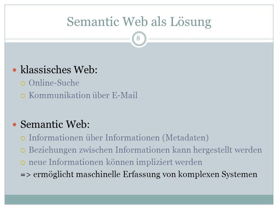 Semantic Web als Lösung klassisches Web: Online-Suche Kommunikation über E-Mail Semantic Web: Informationen über Informationen (Metadaten) Beziehungen