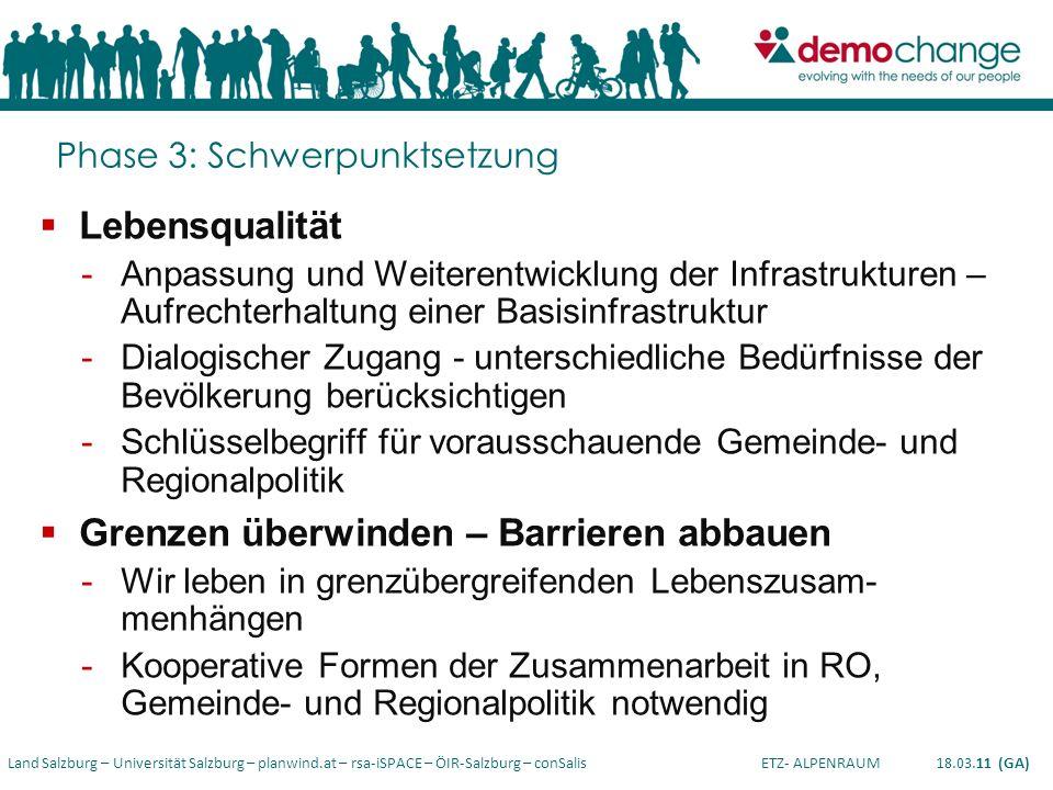 Land Salzburg – Universität Salzburg – planwind.at – rsa-iSPACE – ÖIR-Salzburg – conSalis ETZ- ALPENRAUM 18.03.11 (GA) Phase 3: Schwerpunktsetzung Leb
