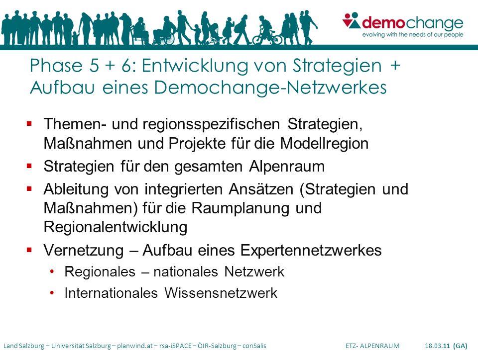 Land Salzburg – Universität Salzburg – planwind.at – rsa-iSPACE – ÖIR-Salzburg – conSalis ETZ- ALPENRAUM 18.03.11 (GA) Phase 5 + 6: Entwicklung von St