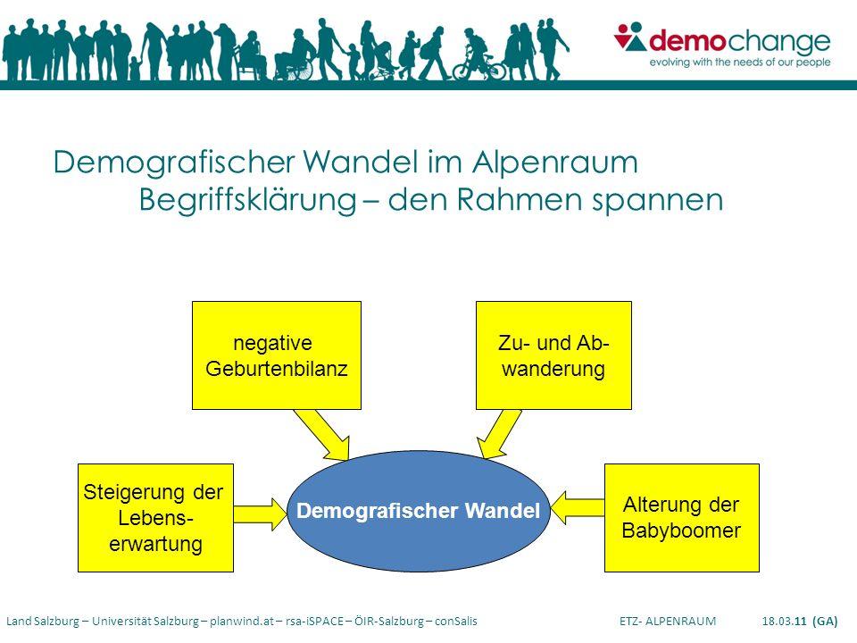 Land Salzburg – Universität Salzburg – planwind.at – rsa-iSPACE – ÖIR-Salzburg – conSalis ETZ- ALPENRAUM 18.03.11 (GA) Demografischer Wandel im Alpenr