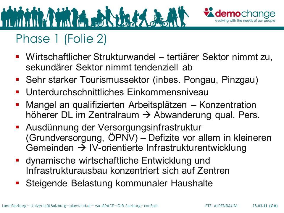 Land Salzburg – Universität Salzburg – planwind.at – rsa-iSPACE – ÖIR-Salzburg – conSalis ETZ- ALPENRAUM 18.03.11 (GA) Phase 1 (Folie 2) Wirtschaftlic