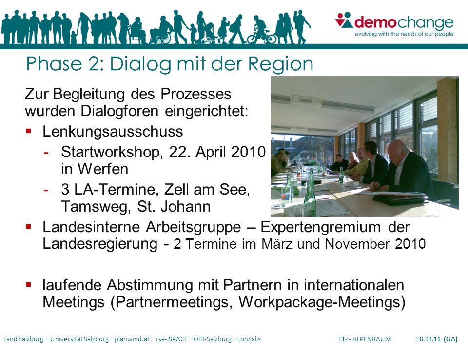Land Salzburg – Universität Salzburg – planwind.at – rsa-iSPACE – ÖIR-Salzburg – conSalis ETZ- ALPENRAUM 18.03.11 (GA) Phase 2: Dialog mit der Region