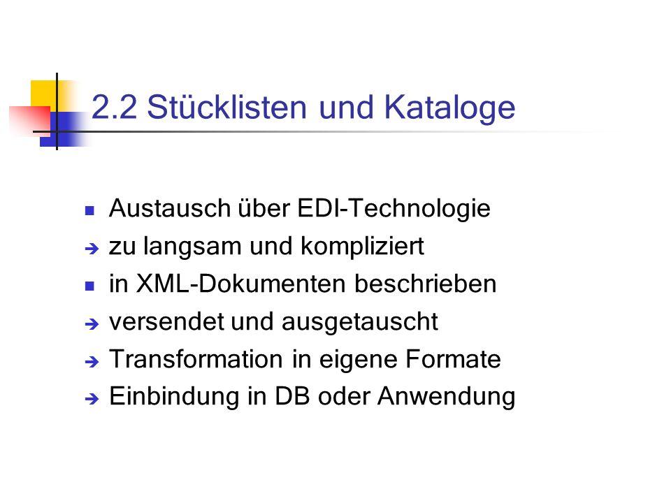 2.2 Stücklisten und Kataloge Ein Beispiel: Relationale Datenbanken Sauer 1994 3-893-19573-4 XML Ent-Packt Nussbaumer 2002 3-826-60884-4...