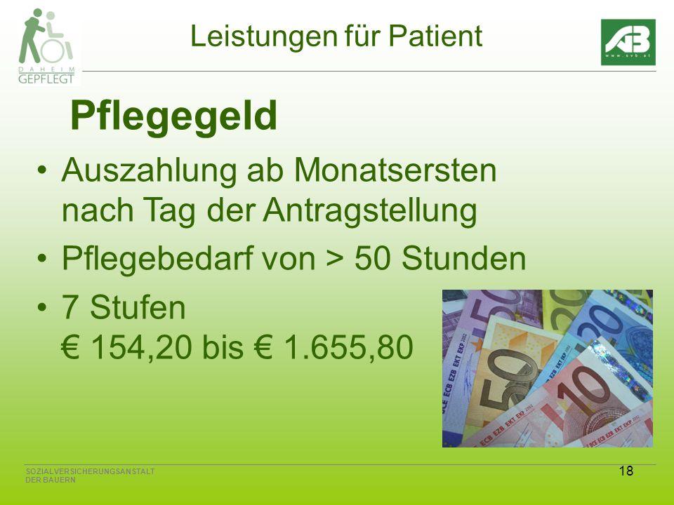 18 SOZIALVERSICHERUNGSANSTALT DER BAUERN Leistungen für Patient Pflegegeld Auszahlung ab Monatsersten nach Tag der Antragstellung Pflegebedarf von > 50 Stunden 7 Stufen 154,20 bis 1.655,80