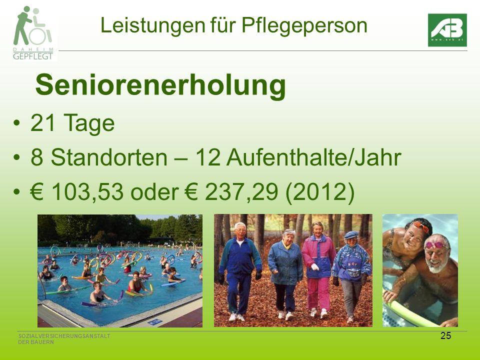 25 SOZIALVERSICHERUNGSANSTALT DER BAUERN Leistungen für Pflegeperson Seniorenerholung 21 Tage 8 Standorten – 12 Aufenthalte/Jahr 103,53 oder 237,29 (2012)