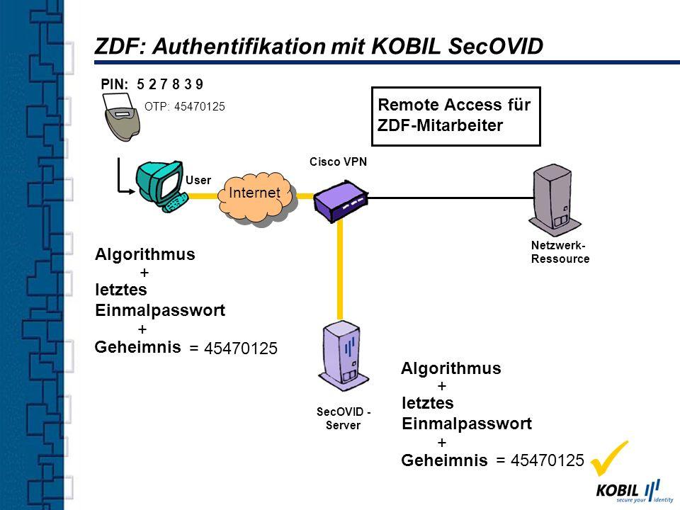 ZDF: Authentifikation mit KOBIL SecOVID Netzwerk- Ressource Algorithmus + letztes Einmalpasswort + Geheimnis Algorithmus + letztes Einmalpasswort + Ge
