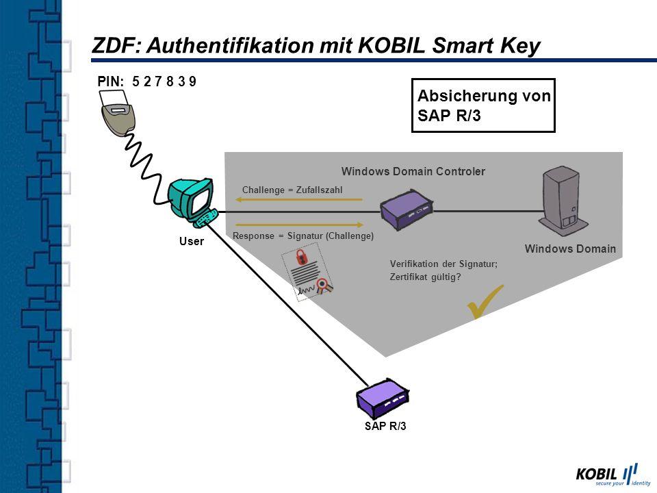 Windows Domain User Response = Signatur (Challenge) Challenge = Zufallszahl Verifikation der Signatur; Zertifikat gültig? Windows Domain Controler ZDF