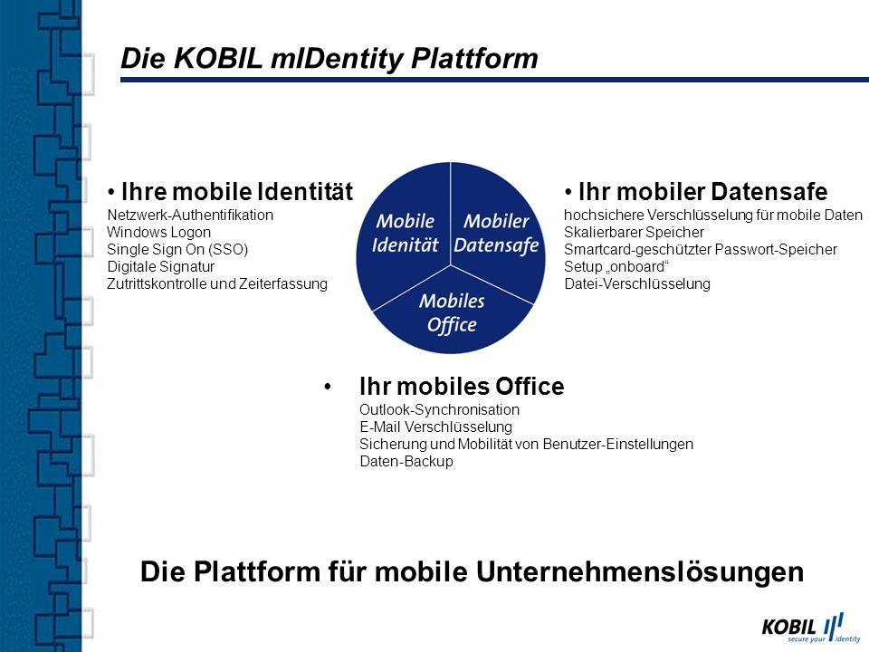 Ihr mobiles Office Outlook-Synchronisation E-Mail Verschlüsselung Sicherung und Mobilität von Benutzer-Einstellungen Daten-Backup Die KOBIL mIDentity