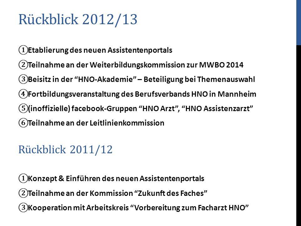 Rückblick 2012/13 Etablierung des neuen Assistentenportals Teilnahme an der Weiterbildungskommission zur MWBO 2014 Beisitz in der HNO-Akademie – Betei