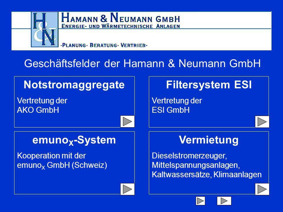 Geschäftsfelder der Hamann & Neumann GmbH Notstromaggregate Vertretung der AKO GmbH emuno X -System Kooperation mit der emuno X GmbH (Schweiz) Filters