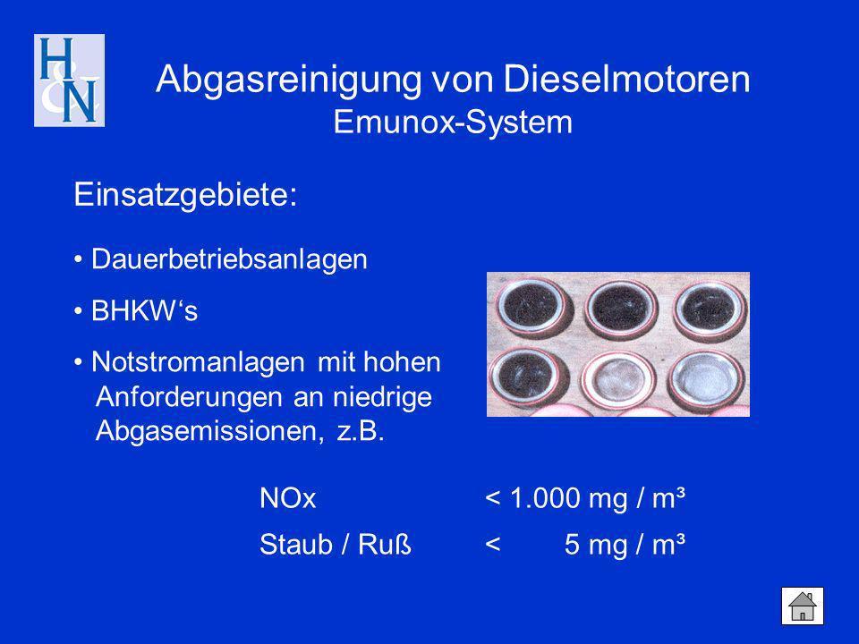 Einsatzgebiete: Dauerbetriebsanlagen BHKWs Notstromanlagen mit hohen Anforderungen an niedrige Abgasemissionen, z.B. NOx< 1.000 mg / m³ Staub / Ruß< 5