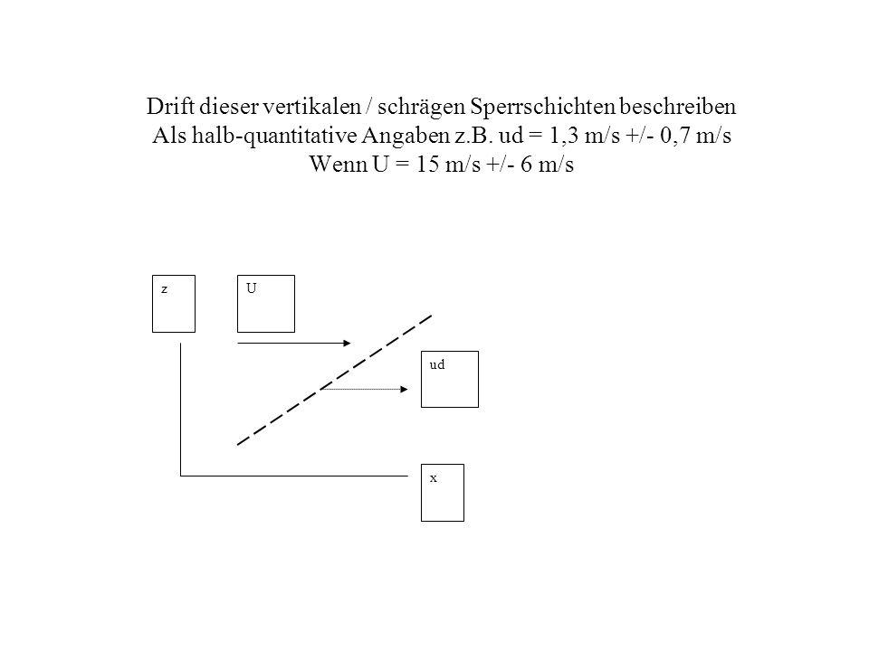 Drift dieser vertikalen / schrägen Sperrschichten beschreiben Als halb-quantitative Angaben z.B. ud = 1,3 m/s +/- 0,7 m/s Wenn U = 15 m/s +/- 6 m/s z