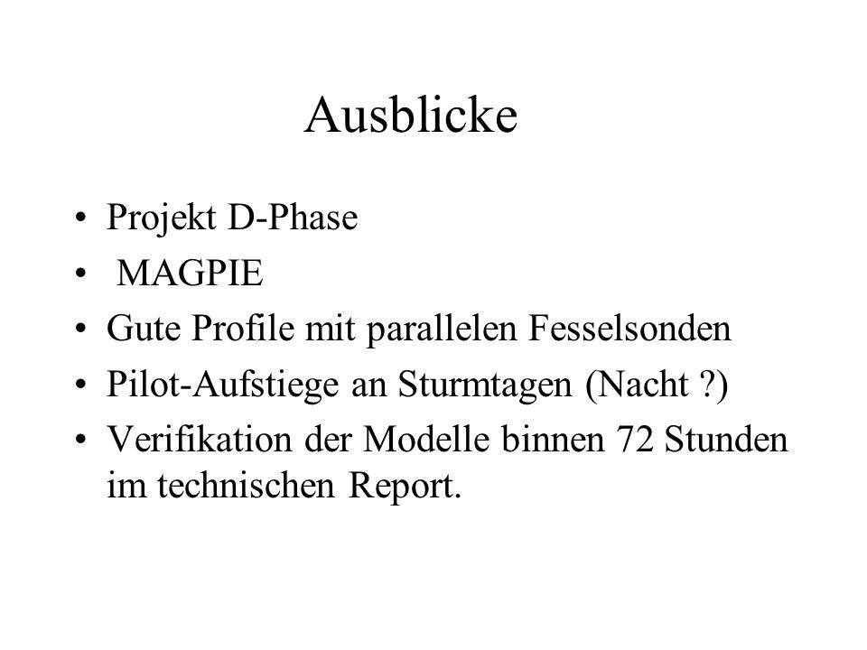 Ausblicke Projekt D-Phase MAGPIE Gute Profile mit parallelen Fesselsonden Pilot-Aufstiege an Sturmtagen (Nacht ) Verifikation der Modelle binnen 72 Stunden im technischen Report.