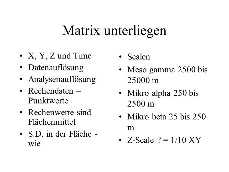 Matrix unterliegen X, Y, Z und Time Datenauflösung Analysenauflösung Rechendaten = Punktwerte Rechenwerte sind Flächenmittel S.D. in der Fläche - wie