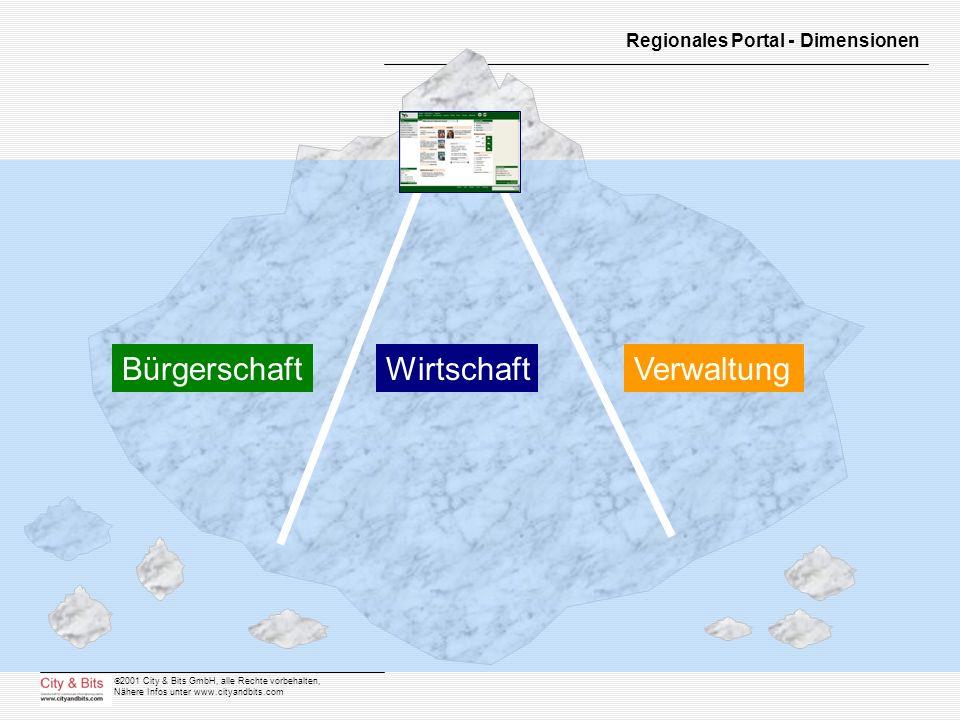2001 City & Bits GmbH, alle Rechte vorbehalten, Nähere Infos unter www.cityandbits.com BürgerschaftWirtschaftVerwaltung Regionales Portal - Dimensione