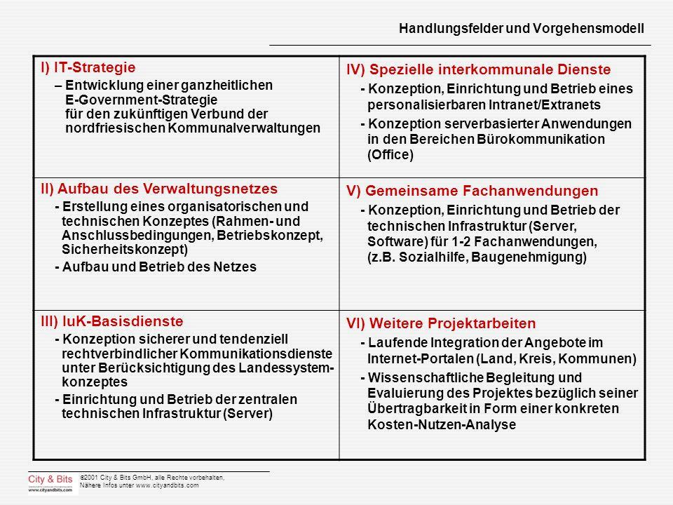 2001 City & Bits GmbH, alle Rechte vorbehalten, Nähere Infos unter www.cityandbits.com Handlungsfelder und Vorgehensmodell I) IT-Strategie – Entwicklu