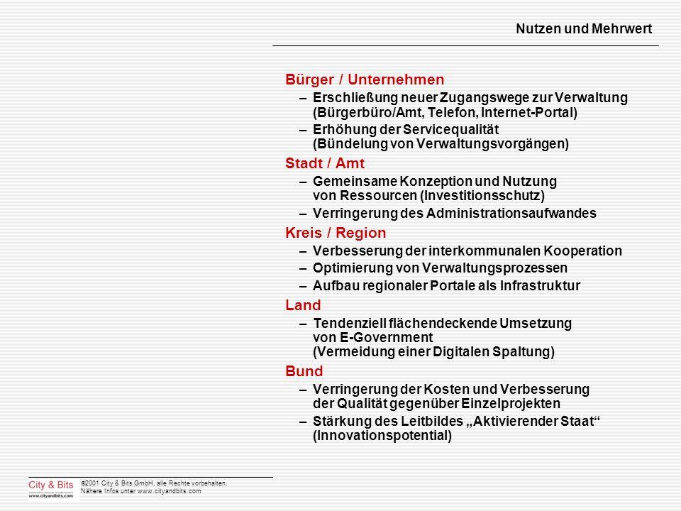 2001 City & Bits GmbH, alle Rechte vorbehalten, Nähere Infos unter www.cityandbits.com Nutzen und Mehrwert Bürger / Unternehmen –Erschließung neuer Zu