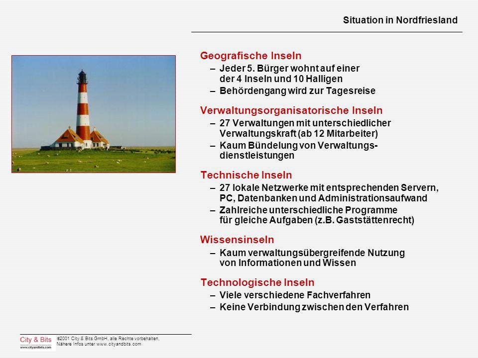 2001 City & Bits GmbH, alle Rechte vorbehalten, Nähere Infos unter www.cityandbits.com Situation in Nordfriesland Geografische Inseln –Jeder 5. Bürger