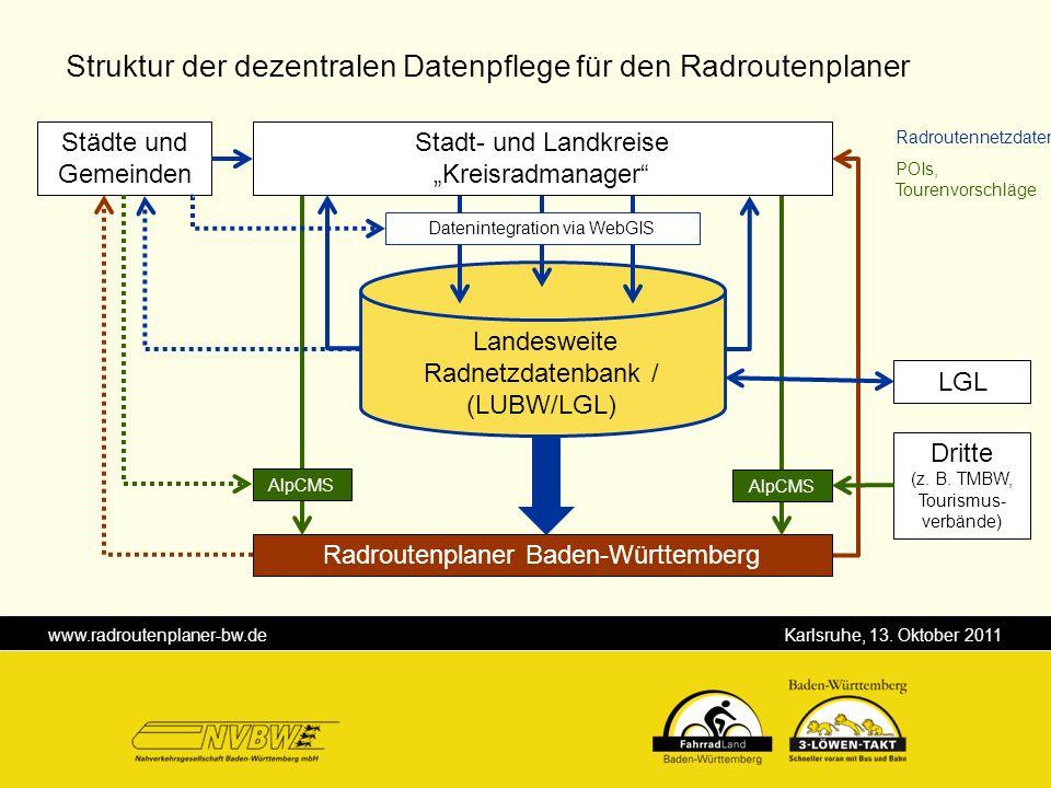 www.radroutenplaner-bw.de Karlsruhe, 13. Oktober 2011 Struktur der dezentralen Datenpflege für den Radroutenplaner POIs, Tourenvorschläge LGL Stadt- u