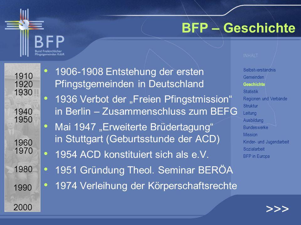 BFP – Geschichte >>> 1906-1908 Entstehung der ersten Pfingstgemeinden in Deutschland 1936 Verbot der Freien Pfingstmission in Berlin – Zusammenschluss