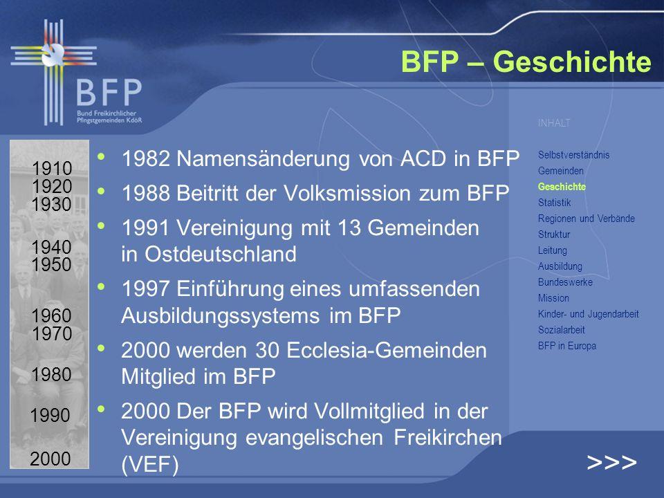 BFP – Geschichte 1990 1910 1930 1940 1950 1960 1970 1980 2000 1920 1982 Namensänderung von ACD in BFP 1988 Beitritt der Volksmission zum BFP 1991 Vere