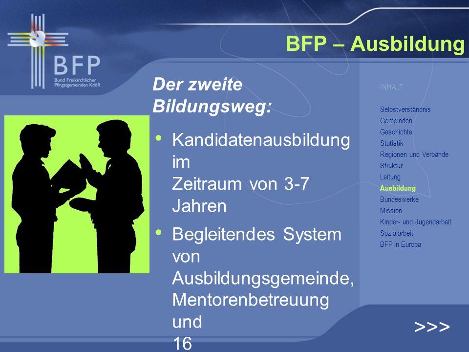 Kandidatenausbildung im Zeitraum von 3-7 Jahren Begleitendes System von Ausbildungsgemeinde, Mentorenbetreuung und 16 Kandidatenschulungen BFP – Ausbi