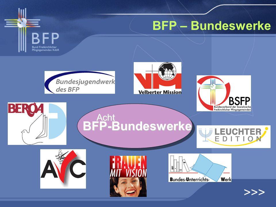 BFP – Bundeswerke >>> BFP-Bundeswerke Acht