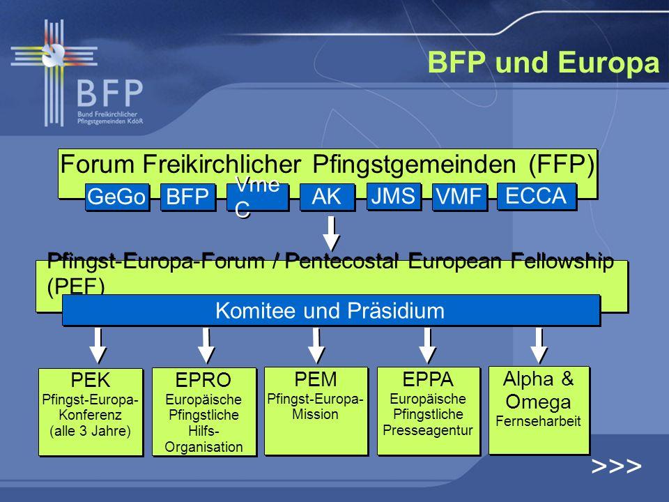 BFP und Europa Forum Freikirchlicher Pfingstgemeinden (FFP) GeGo BFP Vme C AK JMS VMF ECCA Pfingst-Europa-Forum / Pentecostal European Fellowship (PEF