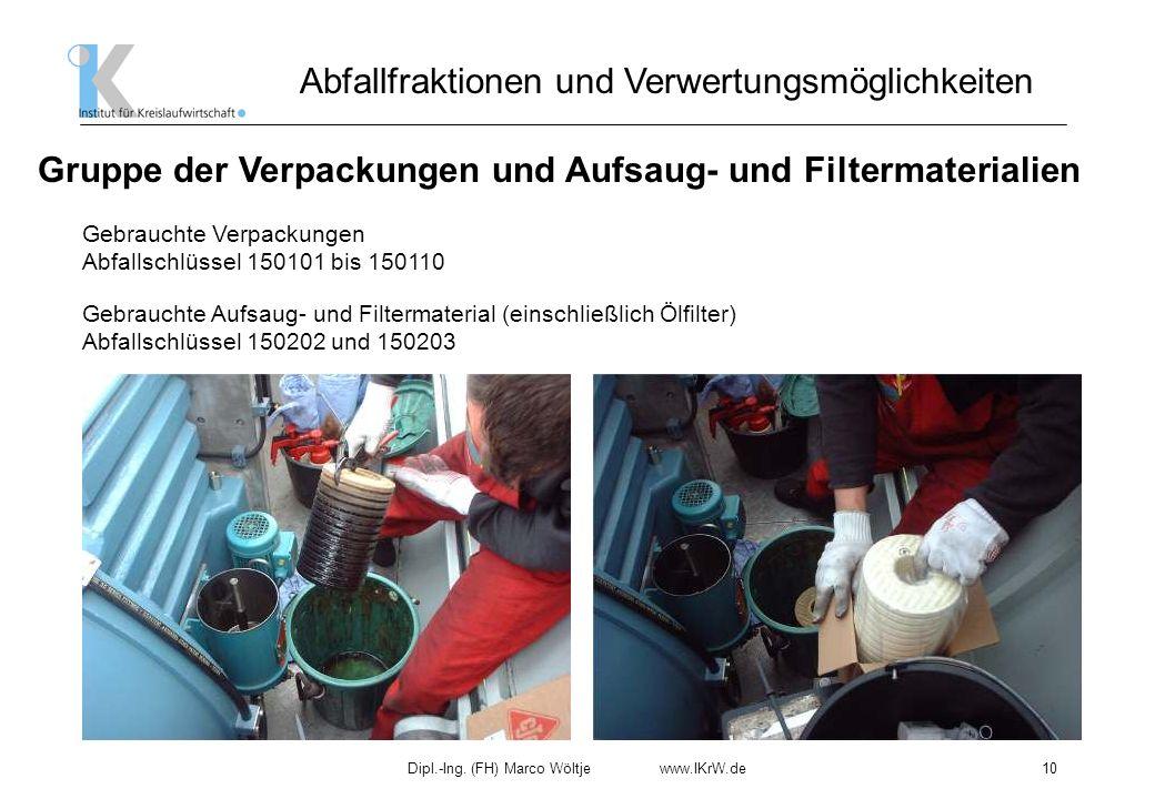 Dipl.-Ing. (FH) Marco Wöltje www.IKrW.de10 Abfallfraktionen und Verwertungsmöglichkeiten Gruppe der Verpackungen und Aufsaug- und Filtermaterialien Ge