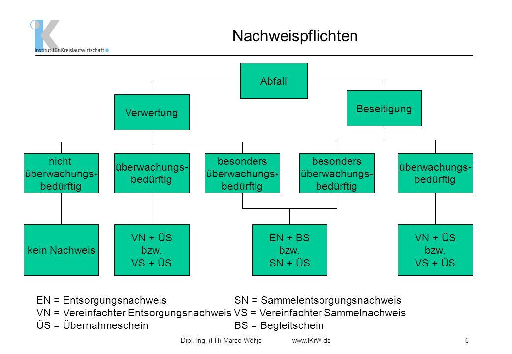 Dipl.-Ing. (FH) Marco Wöltje www.IKrW.de6 Nachweispflichten Abfall Beseitigung nicht überwachungs- bedürftig überwachungs- bedürftig besonders überwac