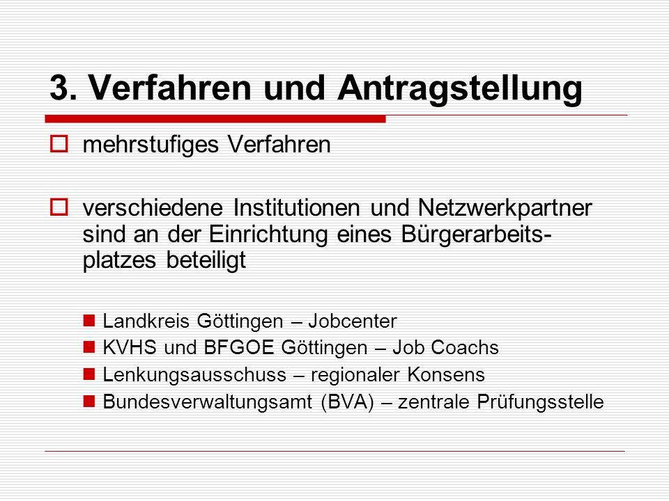 mehrstufiges Verfahren verschiedene Institutionen und Netzwerkpartner sind an der Einrichtung eines Bürgerarbeits- platzes beteiligt Landkreis Götting
