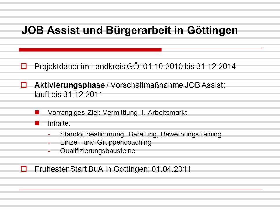 JOB Assist und Bürgerarbeit in Göttingen Projektdauer im Landkreis GÖ: 01.10.2010 bis 31.12.2014 Aktivierungsphase / Vorschaltmaßnahme JOB Assist: läu