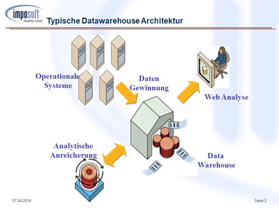 Seite 207.04.2014 Typische Datawarehouse Architektur Analytische Anreicherung Data Warehouse Daten Gewinnung Operationale Systeme Web Analyse