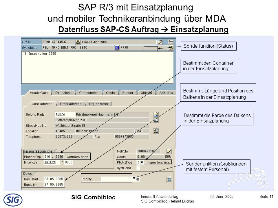 Innosoft Anwendertag SIG Combibloc, Helmut Luckas 23. Juni 2005Seite 11 SIG Combibloc SAP R/3 mit Einsatzplanung und mobiler Technikeranbindung über M