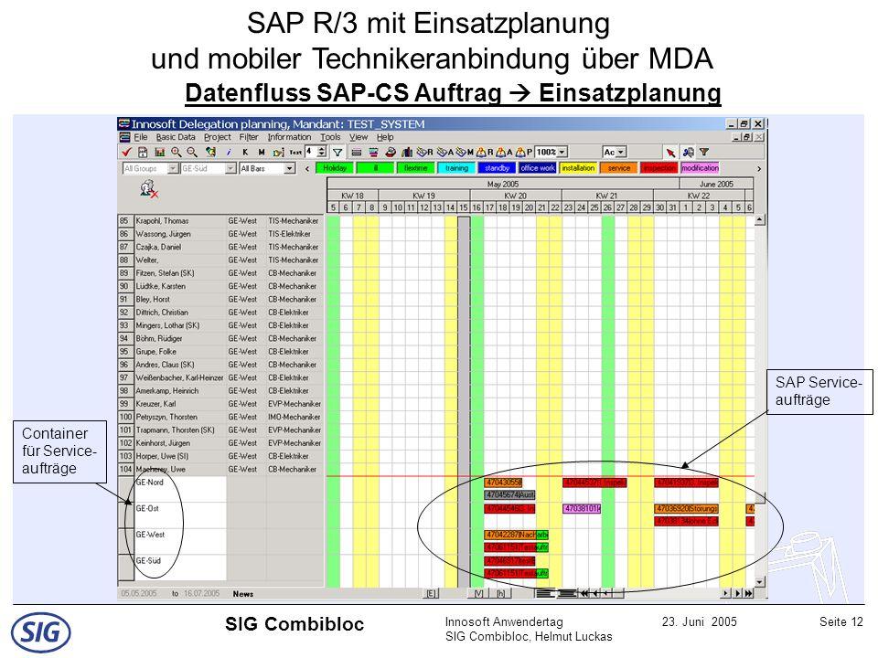 Innosoft Anwendertag SIG Combibloc, Helmut Luckas 23. Juni 2005Seite 12 SIG Combibloc SAP Service- aufträge Container für Service- aufträge Datenfluss