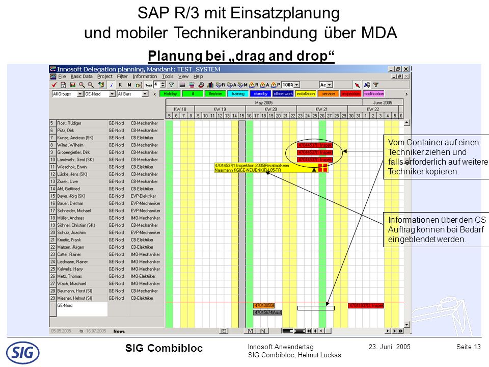 Innosoft Anwendertag SIG Combibloc, Helmut Luckas 23. Juni 2005Seite 13 SIG Combibloc Planung bei drag and drop Vom Container auf einen Techniker zieh