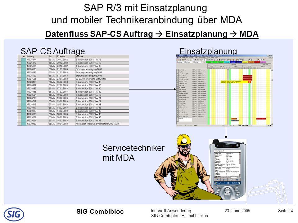 Innosoft Anwendertag SIG Combibloc, Helmut Luckas 23. Juni 2005Seite 14 SIG Combibloc SAP-CS AufträgeEinsatzplanung Servicetechniker mit MDA SAP R/3 m