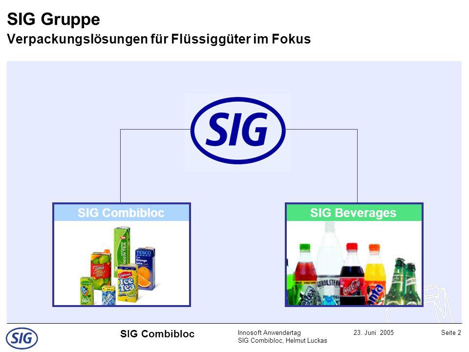 Innosoft Anwendertag SIG Combibloc, Helmut Luckas 23. Juni 2005Seite 2 SIG Combibloc SIG Beverages SIG Combibloc SIG Gruppe Verpackungslösungen für Fl