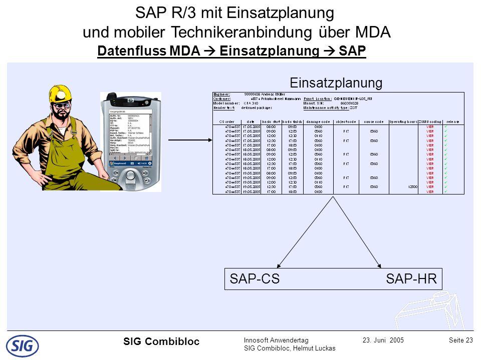 Innosoft Anwendertag SIG Combibloc, Helmut Luckas 23. Juni 2005Seite 23 SIG Combibloc Datenfluss MDA Einsatzplanung SAP Einsatzplanung SAP-CS SAP-HR S
