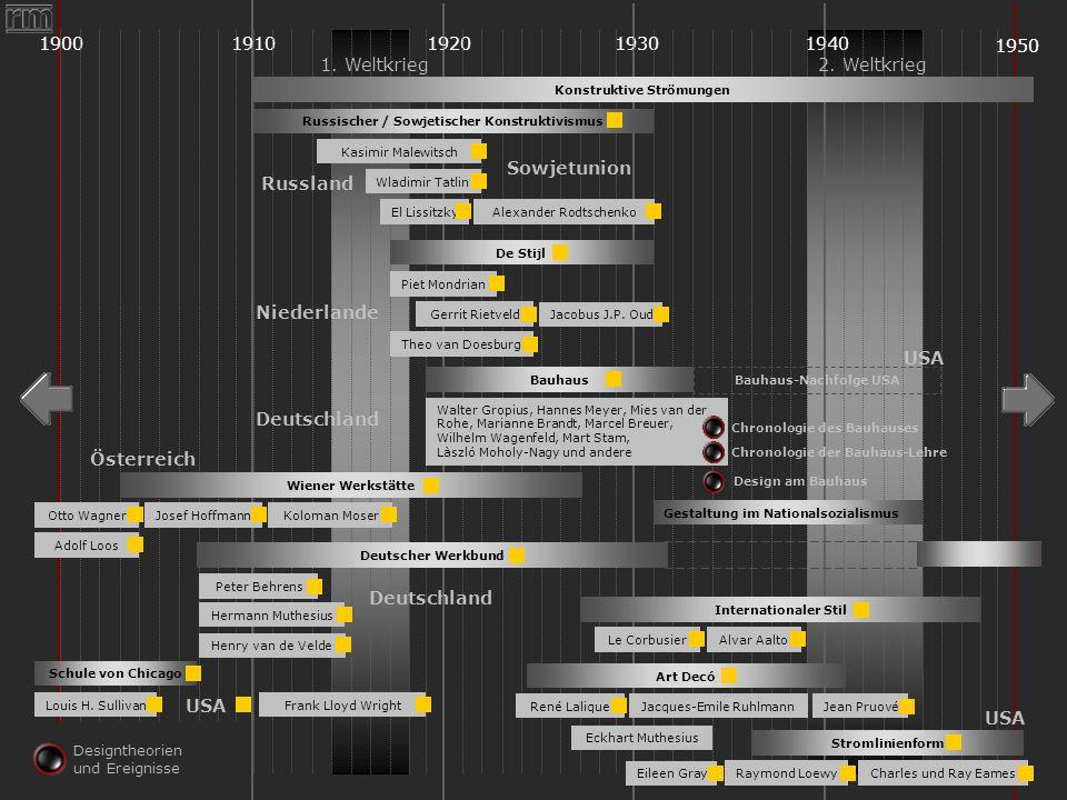 19001910193019401920 1950 Österreich Konstruktive Strömungen Russischer / Sowjetischer Konstruktivismus De Stijl Bauhaus Art Decó Deutscher Werkbund I