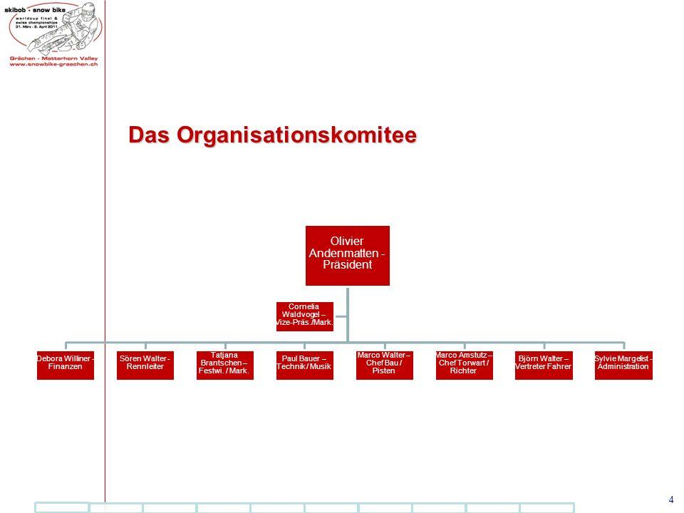 Das Organisationskomitee 4 Olivier Andenmatten - Präsident Debora Williner - Finanzen Sören Walter - Rennleiter Tatjana Brantschen – Festwi. / Mark. P