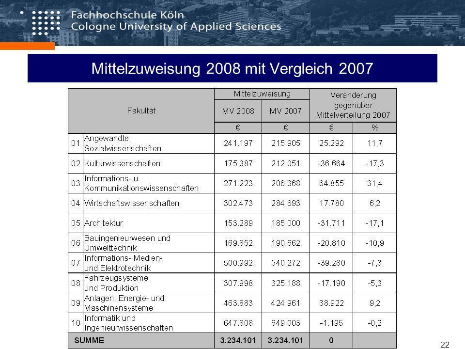 22 Mittelzuweisung 2008 mit Vergleich 2007