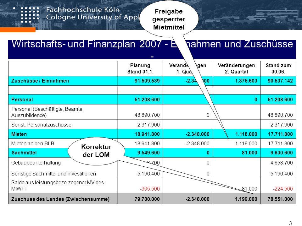 4 Wirtschafts- und Finanzplan 2007 – Einnahmen und Zuschüsse Planung Stand 31.1.