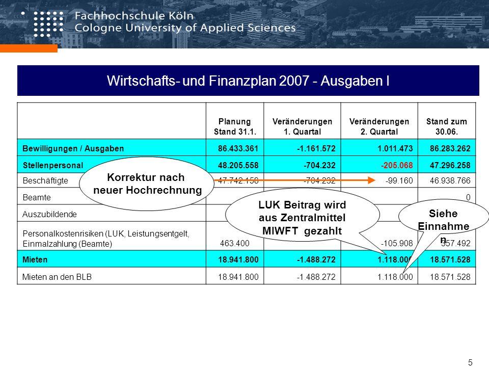 5 Wirtschafts- und Finanzplan 2007 - Ausgaben I Planung Stand 31.1.