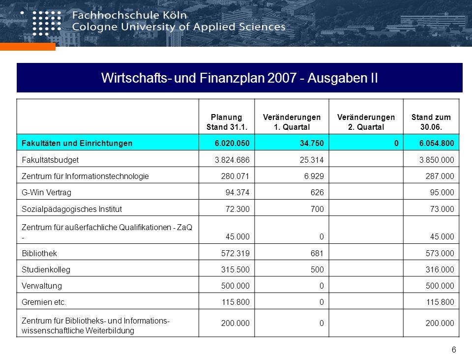 6 Wirtschafts- und Finanzplan 2007 - Ausgaben II Planung Stand 31.1.